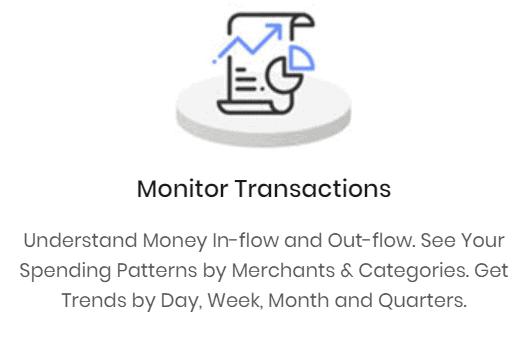 moneypatrol monitor transactions