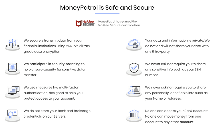 list of reasons why moneypatrol safe secure