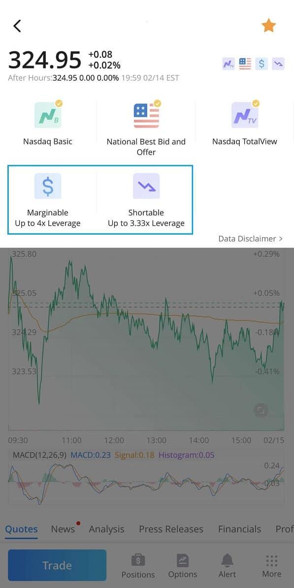 webull short sell stock